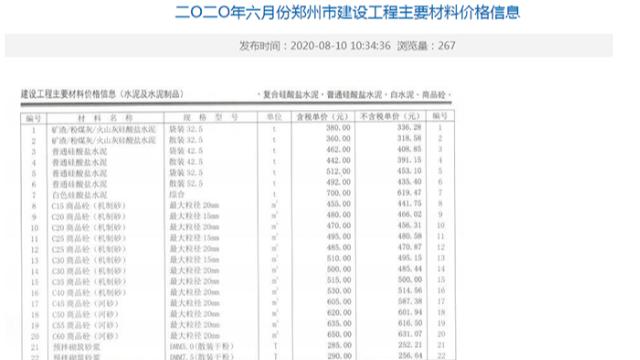 2020年06月份郑州市混凝土信息价