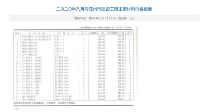 2020年08月份郑州市混凝土信息价