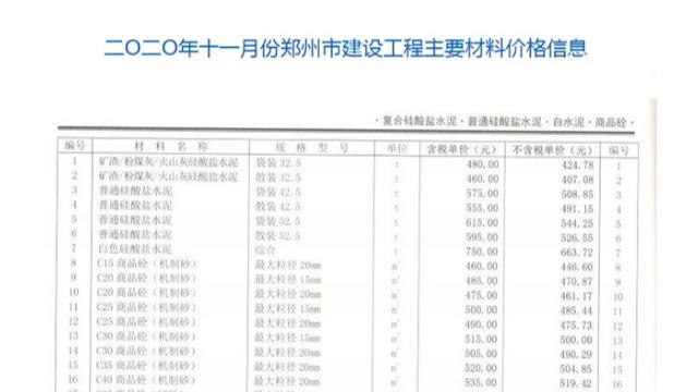 2020年11月份郑州市商品混凝土信息价