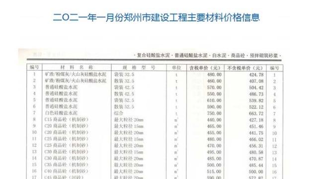 2021年1月份郑州市商品混凝土信息价