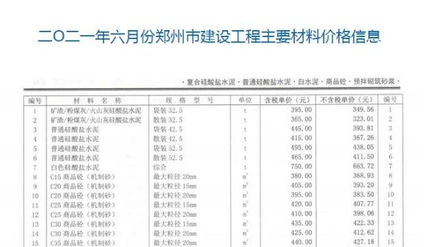 2021年6月份郑州市商品混凝土信息价
