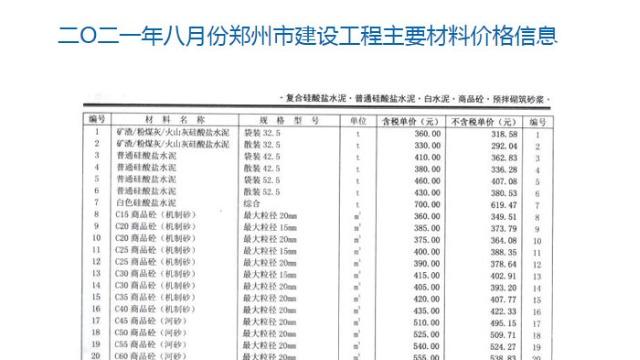 2021年8月份郑州市商品混凝土信息价