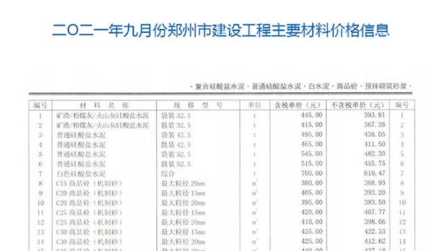 2021年9月份郑州市商品混凝土信息价
