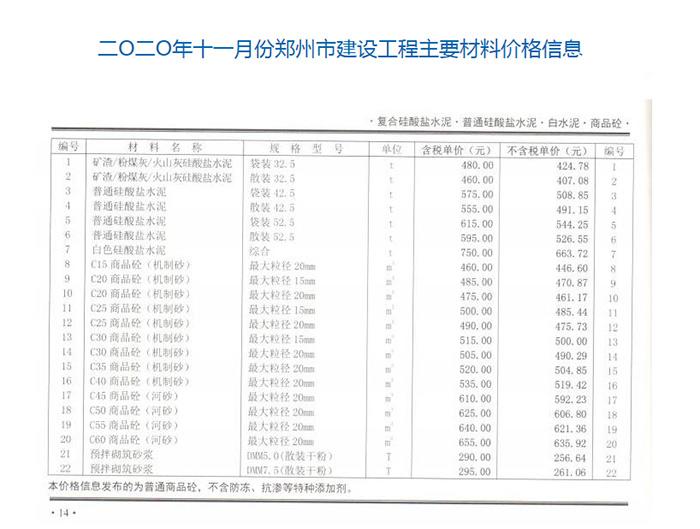 2020年11月郑州商品混凝土信息价