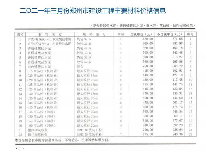 2021年3月郑州混凝土商品混凝土信息价