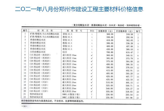 2021年8月郑州商品混凝土信息价
